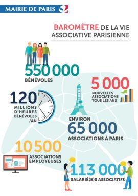 Baromètre de la vie associative Parisienne
