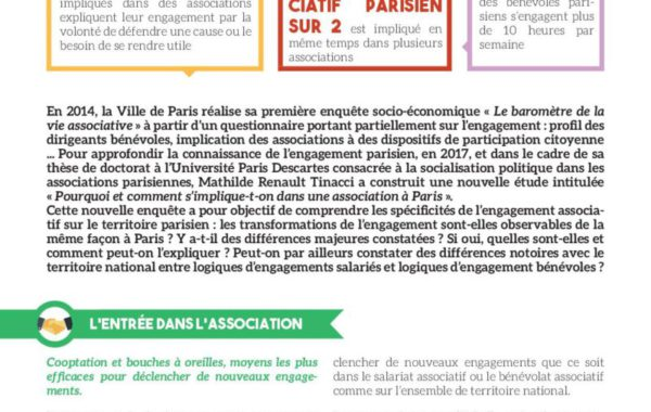 Les ressorts de l'engagement associatif parisien